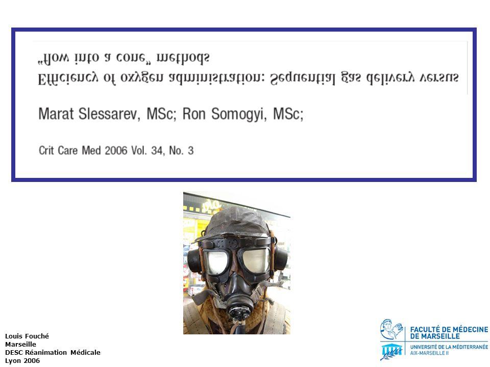Introduction Quelle FiO ² dans un masque à haute concentration ? Invention : Le masque SGD ?