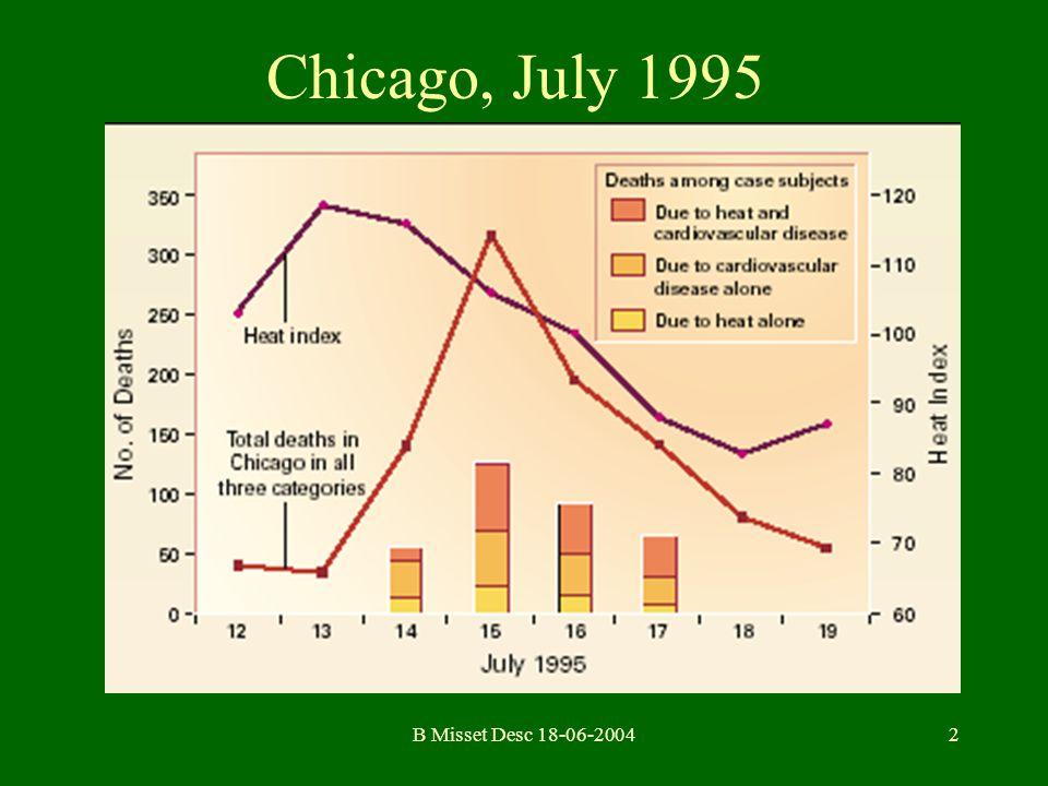 B Misset Desc 18-06-20043 Epidémiologie Tutelles: mortalité attribuable à la canicule = 15.000 Urgences: étude Ile de France en cours Réanimation: étude nationale « coup de chaleur »