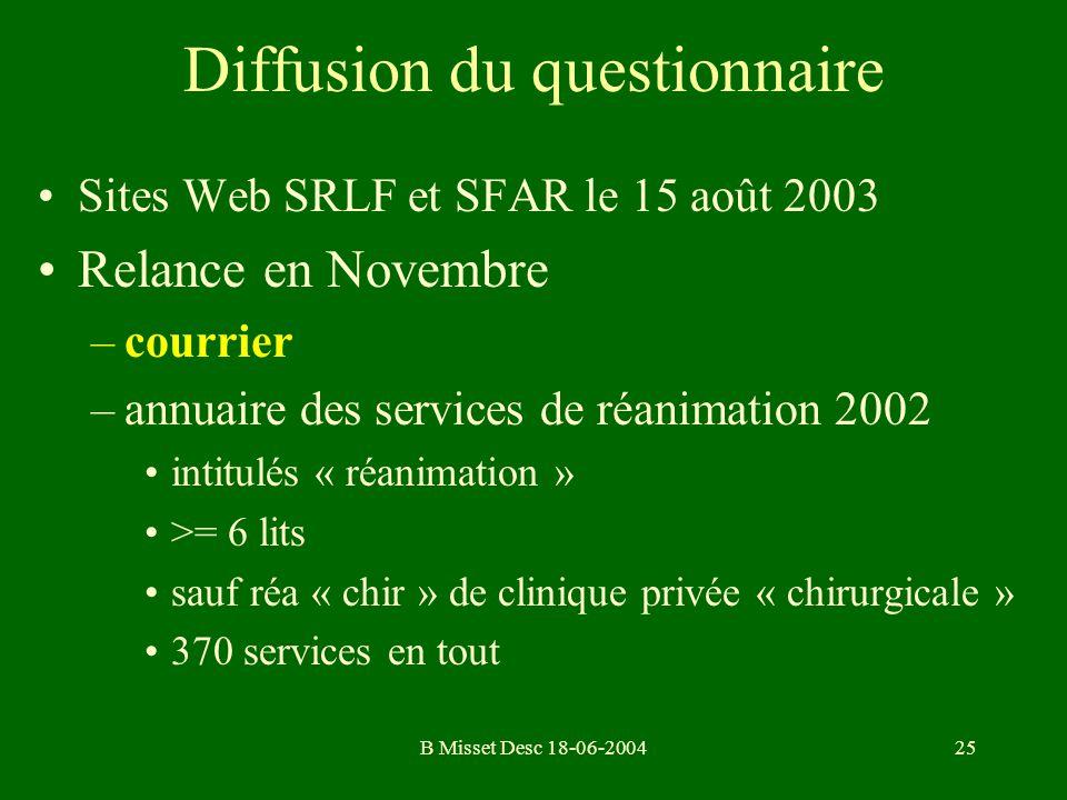 B Misset Desc 18-06-200425 Diffusion du questionnaire Sites Web SRLF et SFAR le 15 août 2003 Relance en Novembre –courrier –annuaire des services de r