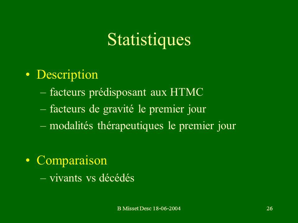 B Misset Desc 18-06-200426 Statistiques Description –facteurs prédisposant aux HTMC –facteurs de gravité le premier jour –modalités thérapeutiques le