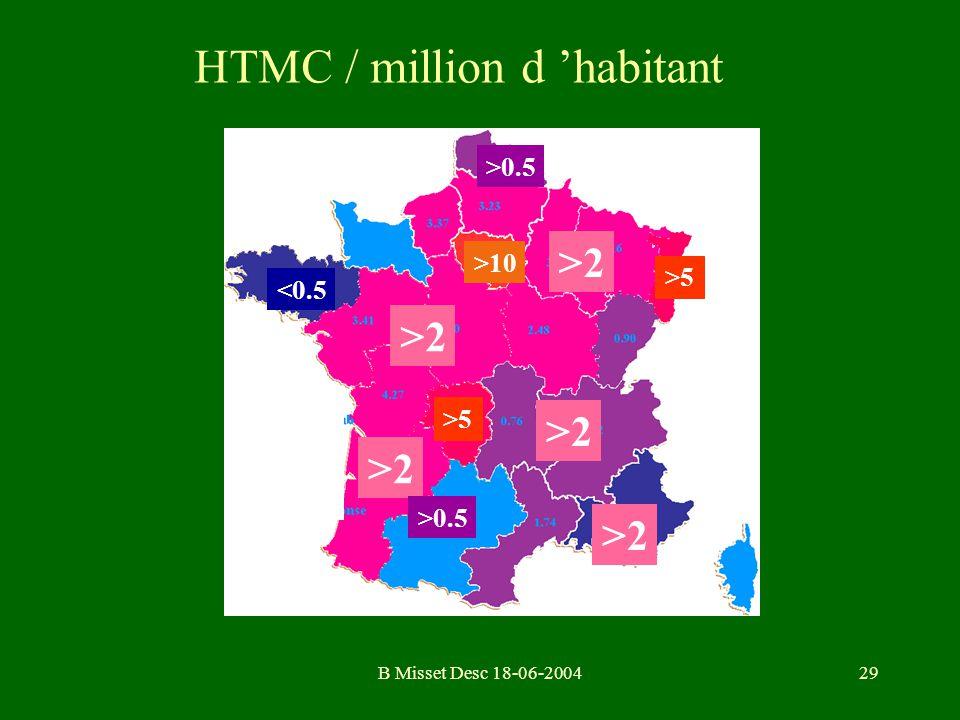 B Misset Desc 18-06-200429 HTMC / million d habitant >10 <0.5 >5 >0.5 >2 >0.5