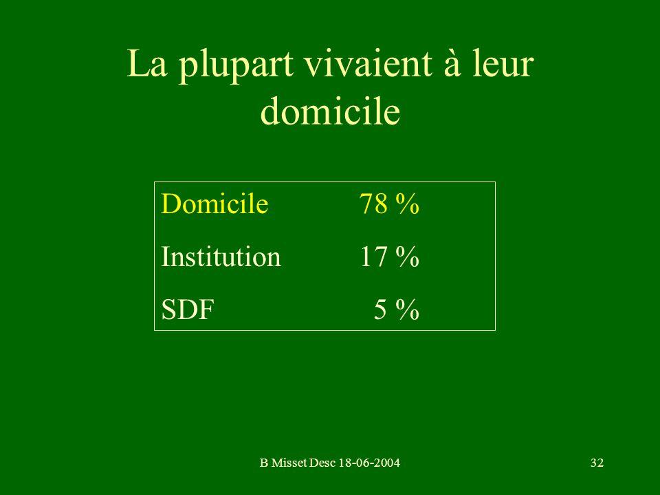 B Misset Desc 18-06-200432 La plupart vivaient à leur domicile Domicile78 % Institution17 % SDF 5 %