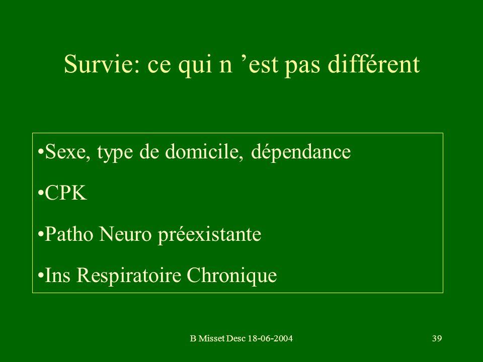 B Misset Desc 18-06-200439 Survie: ce qui n est pas différent Sexe, type de domicile, dépendance CPK Patho Neuro préexistante Ins Respiratoire Chroniq