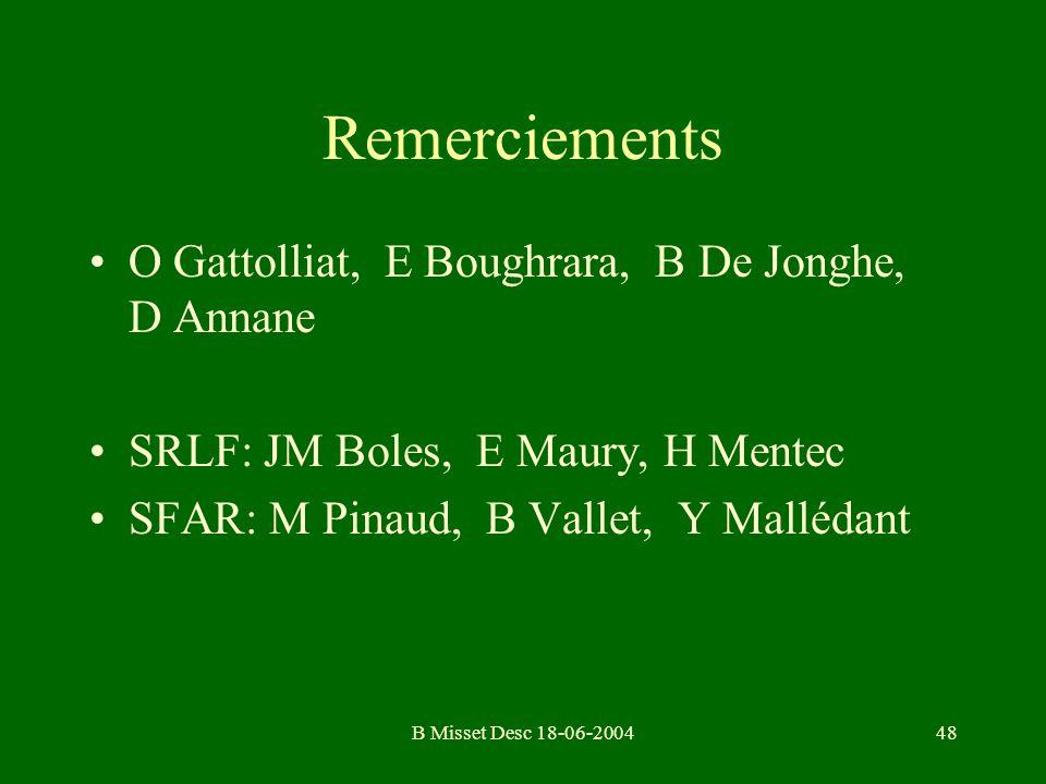 B Misset Desc 18-06-200448 Remerciements O Gattolliat, E Boughrara, B De Jonghe, D Annane SRLF: JM Boles, E Maury, H Mentec SFAR: M Pinaud, B Vallet,