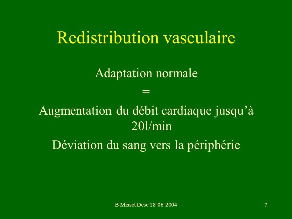 B Misset Desc 18-06-20047 Adaptation normale = Augmentation du débit cardiaque jusquà 20l/min Déviation du sang vers la périphérie Redistribution vasc