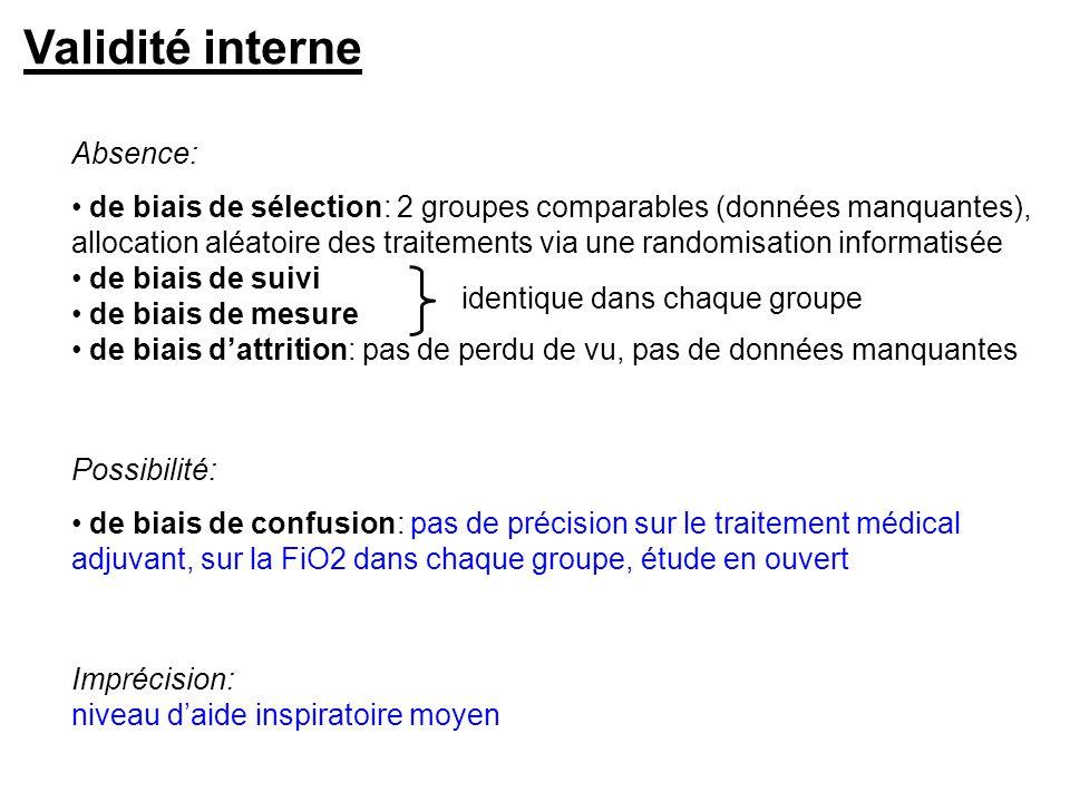 Validité interne Absence: de biais de sélection: 2 groupes comparables (données manquantes), allocation aléatoire des traitements via une randomisatio