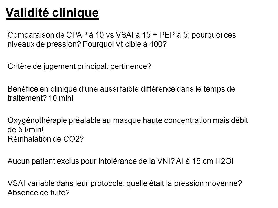 Validité clinique Critère de jugement principal: pertinence? Bénéfice en clinique dune aussi faible différence dans le temps de traitement? 10 min! Ox