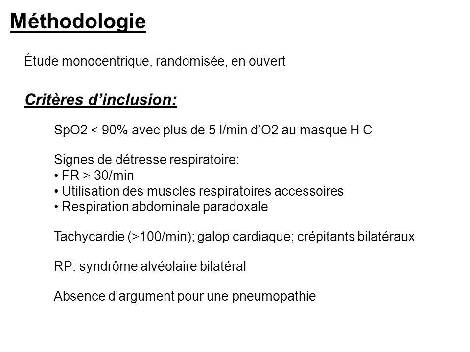 Méthodologie Étude monocentrique, randomisée, en ouvert Critères dinclusion: SpO2 < 90% avec plus de 5 l/min dO2 au masque H C Signes de détresse resp