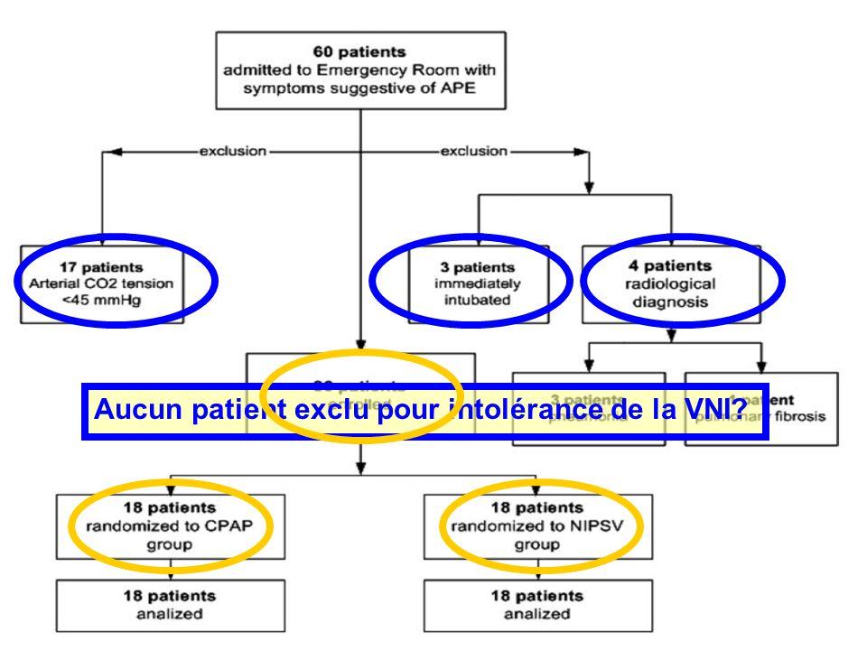 Aucun patient exclu pour intolérance de la VNI?
