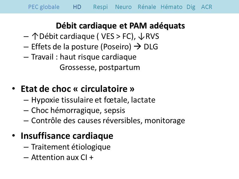 PEC globale HD Respi Neuro Rénale Hémato Dig ACR Remplissage – Débit cardiaque / Franck-Starling – Précautions +++ OAP Cristalloïdes, colloïdes, transfusion Monitorage Vasopresseurs – Amines – Phényléphrine > Ephédrine – Monitorage, perfusion utéro placentaire HTA – PE, gestationnelle, chronique, maligne – Attention aux CI++ ARAII