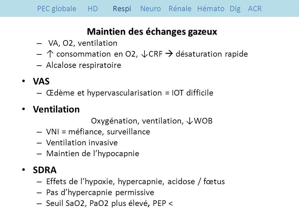 PEC globale HD Respi Neuro Rénale Hémato Dig ACR – DFG Interprétation de la créatinine – Rétention hydrosodée – Hydronéphrose physiologique Echo précoce – Dépistage Etiologies – PE, HELLP PEC Minimiser les dommages, survie des néphrons – Traitements « habituels » – Dialyse : plus fréquente et plus longue – HF : > 35 ml / kg