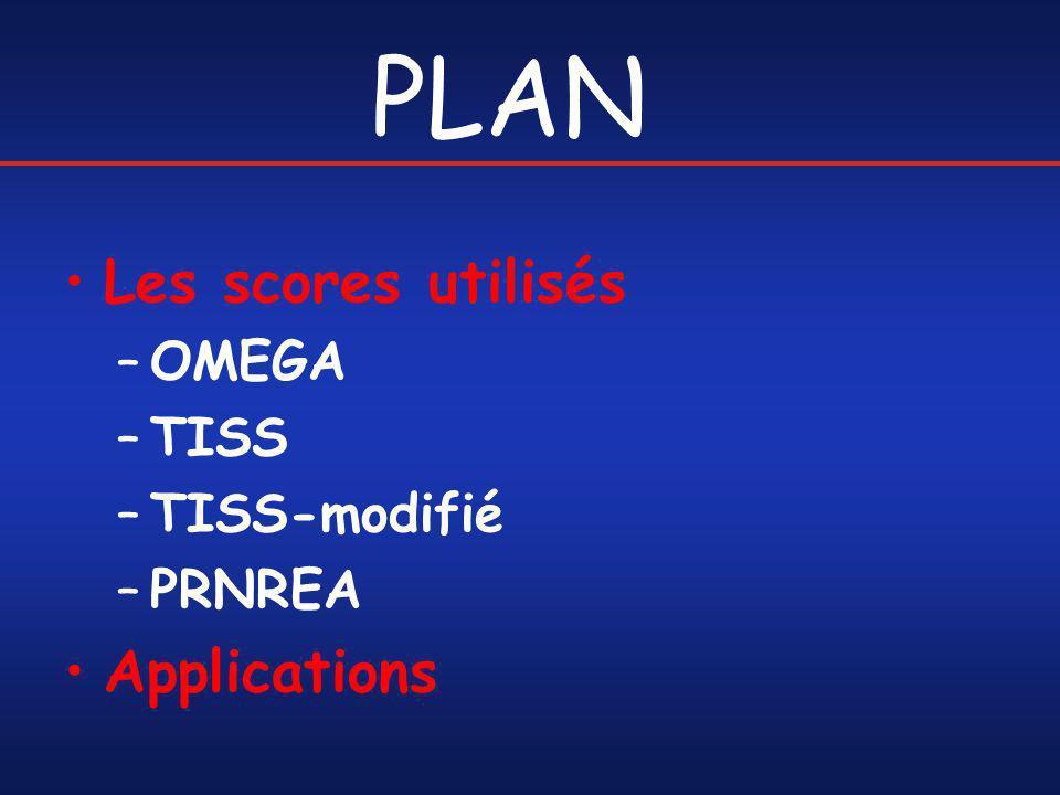 PLAN Les scores utilisés –OMEGA –TISS –TISS-modifié –PRNREA Applications