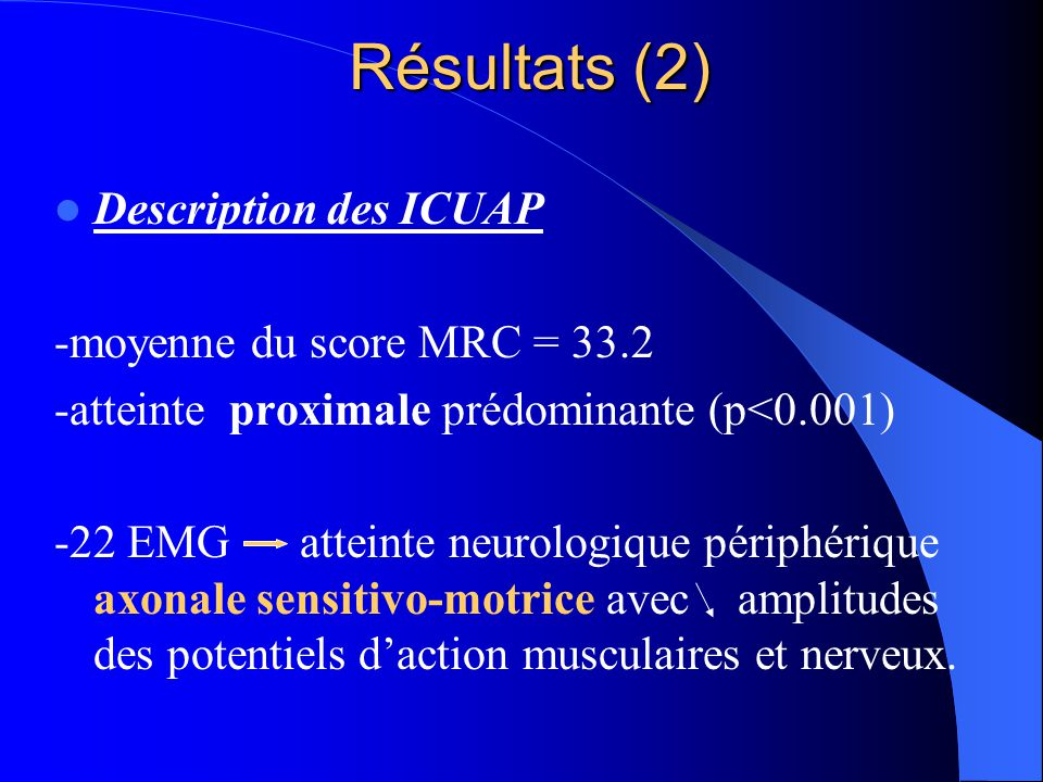 Résultats (2) Description des ICUAP -moyenne du score MRC = 33.2 -atteinte proximale prédominante (p<0.001) -22 EMG atteinte neurologique périphérique