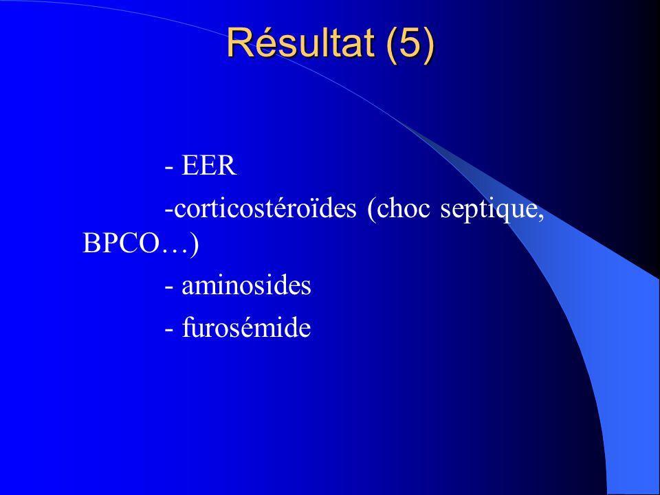Résultat (5) - EER -corticostéroïdes (choc septique, BPCO…) - aminosides - furosémide