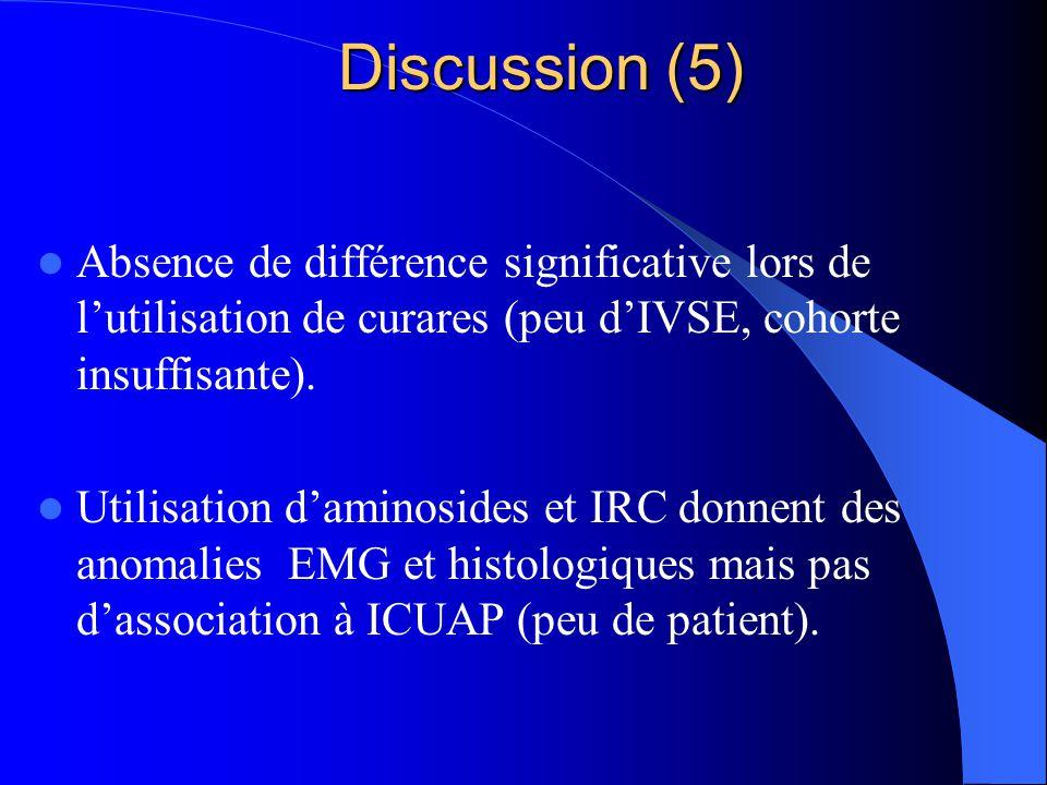 Discussion (5) Absence de différence significative lors de lutilisation de curares (peu dIVSE, cohorte insuffisante). Utilisation daminosides et IRC d