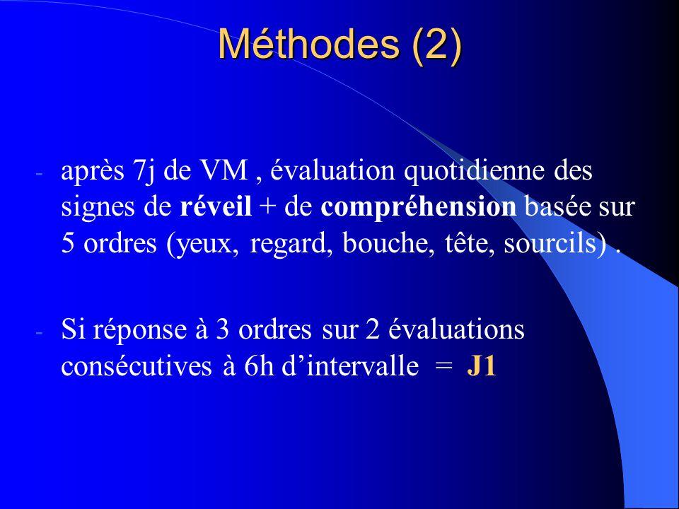 Méthodes (2) - après 7j de VM, évaluation quotidienne des signes de réveil + de compréhension basée sur 5 ordres (yeux, regard, bouche, tête, sourcils