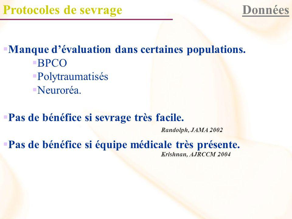 Protocoles de sevrageDonnées Manque dévaluation dans certaines populations.