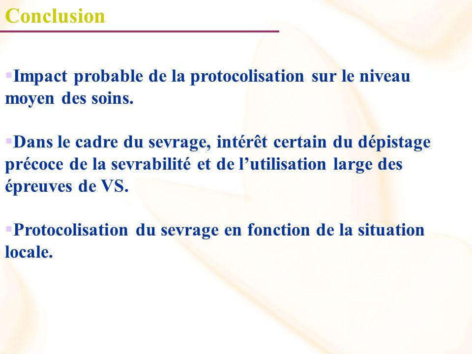 Conclusion Impact probable de la protocolisation sur le niveau moyen des soins.