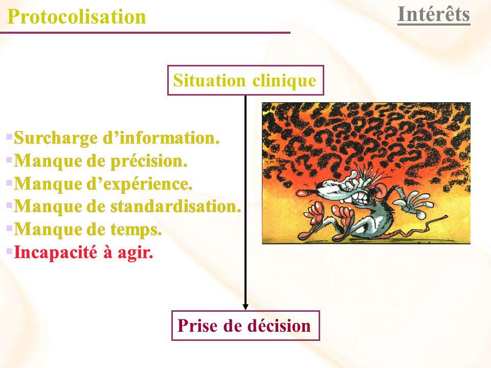 Protocolisation Intérêts Situation clinique Prise de décision Surcharge dinformation.
