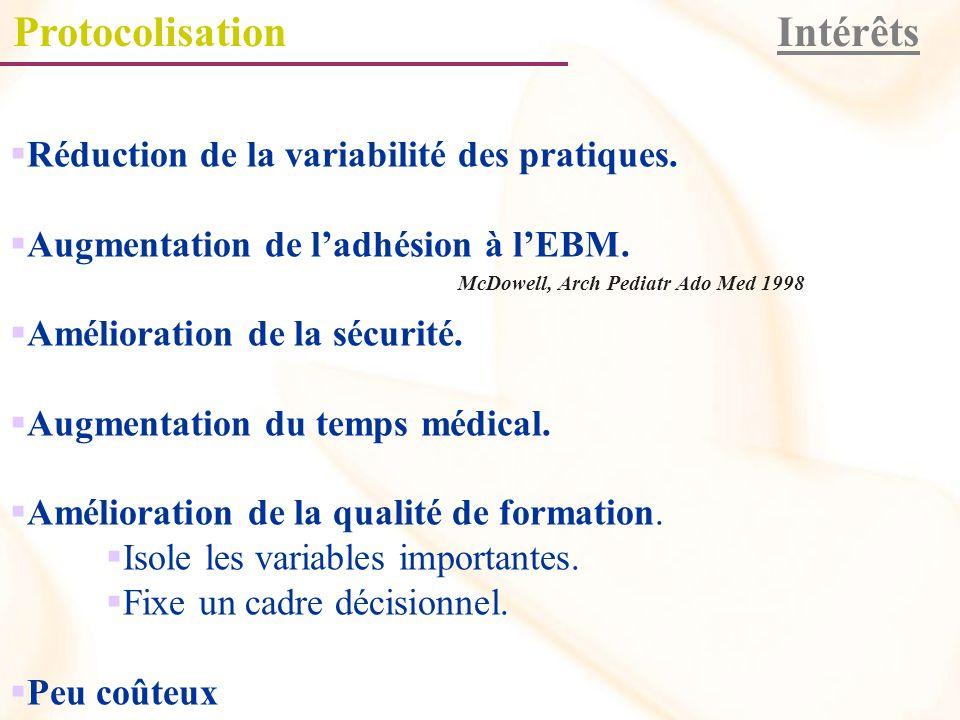 Protocolisation Réduction de la variabilité des pratiques.