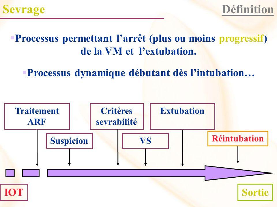 SevrageDéfinition Processus permettant larrêt (plus ou moins progressif) de la VM et lextubation.