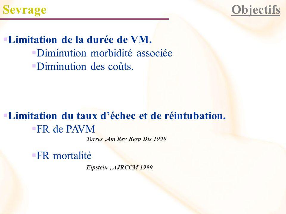 SevrageObjectifs Limitation de la durée de VM.Diminution morbidité associée Diminution des coûts.