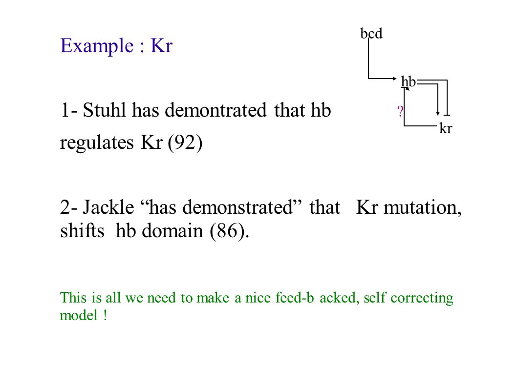 Example : Kr 1- Stuhl has demontrated that hb regulates Kr (92) 2- Jackle has demonstrated that Kr mutation, shifts hb domain (86).