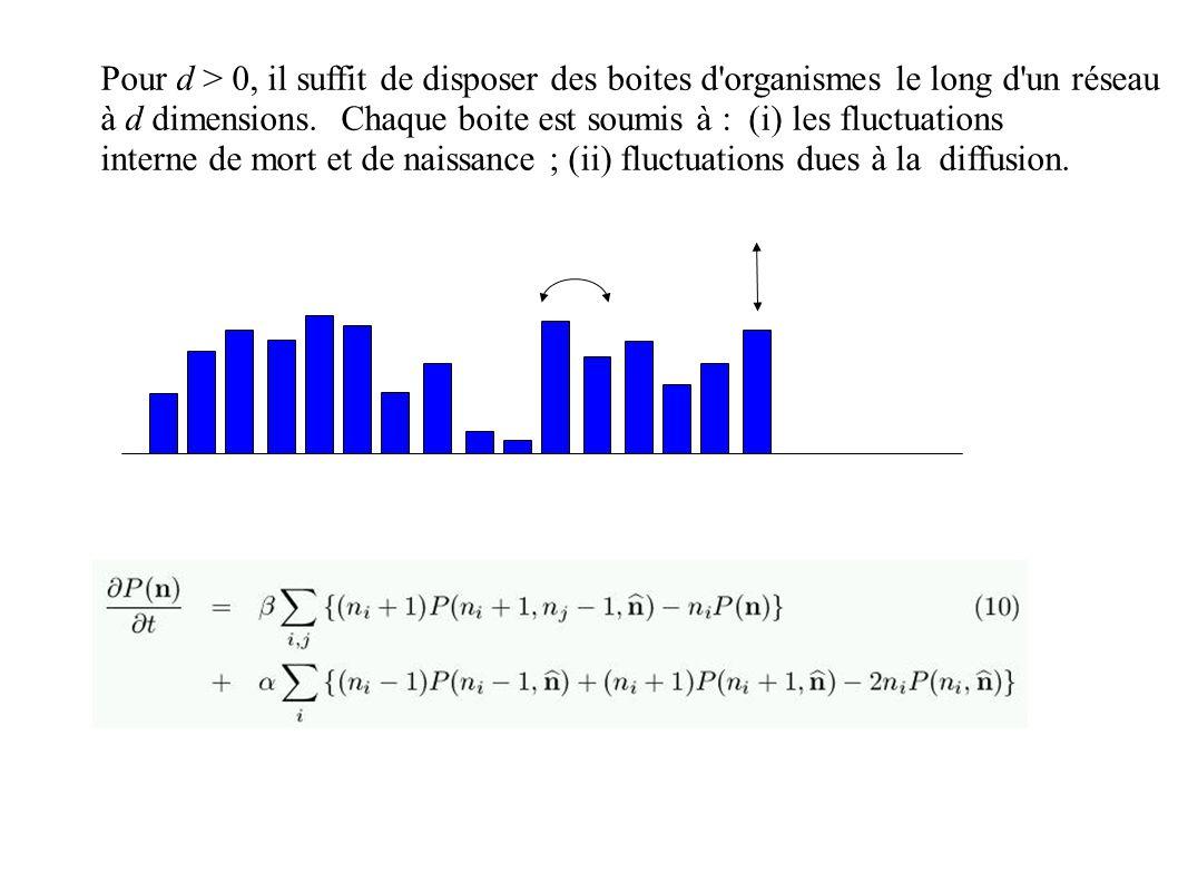 Pour d > 0, il suffit de disposer des boites d organismes le long d un réseau à d dimensions.