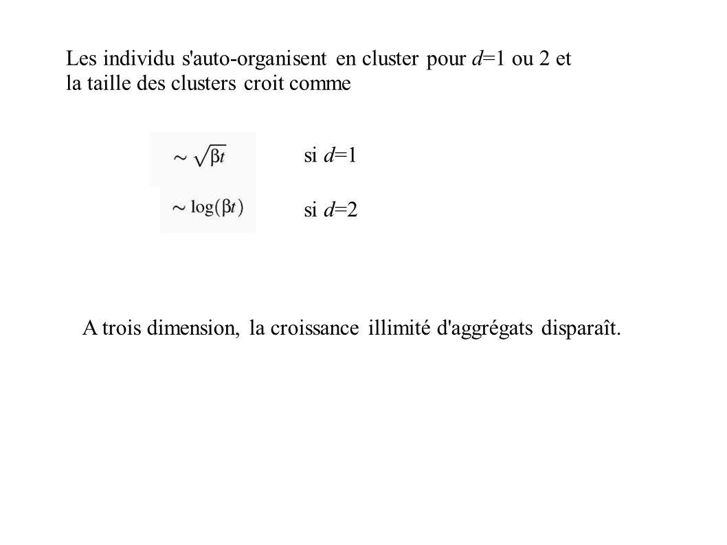 Les individu s auto-organisent en cluster pour d=1 ou 2 et la taille des clusters croit comme si d=1 si d=2 A trois dimension, la croissance illimité d aggrégats disparaît.