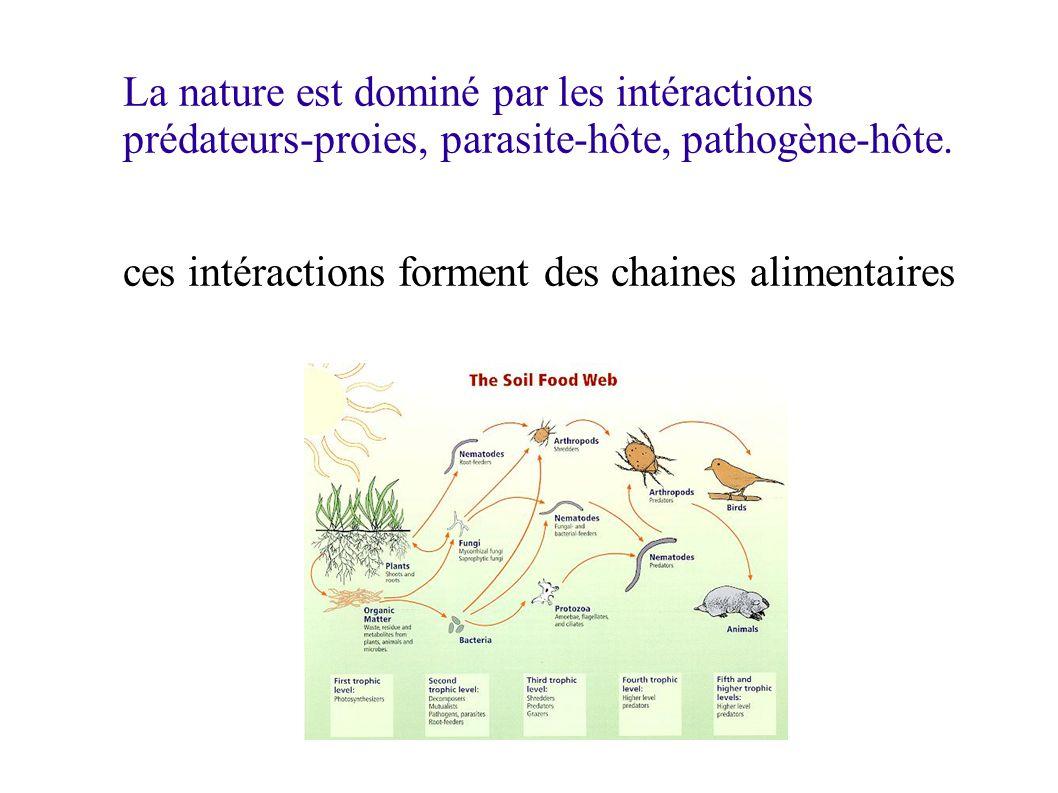 La nature est dominé par les intéractions prédateurs-proies, parasite-hôte, pathogène-hôte.