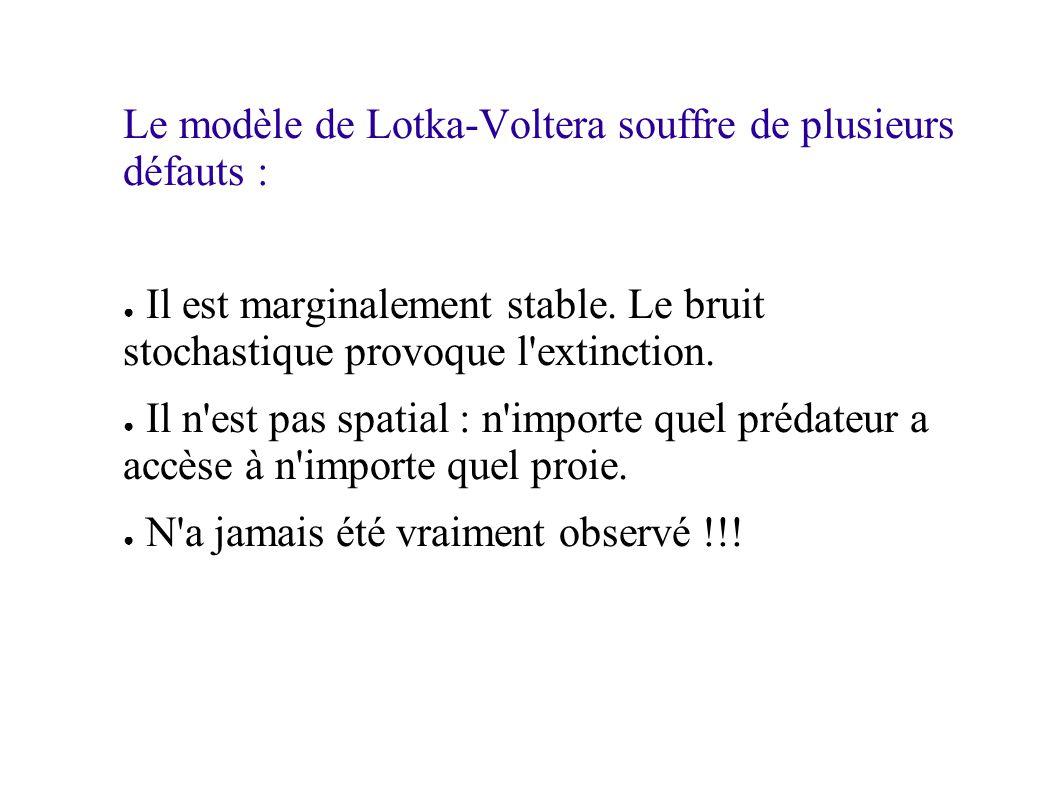 Le modèle de Lotka-Voltera souffre de plusieurs défauts : Il est marginalement stable.
