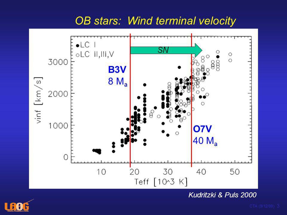 Kudritzki & Puls 2000 O7V 40 M a B3V 8 M a OB stars: Wind terminal velocity SN CTA (9/12/09) 3