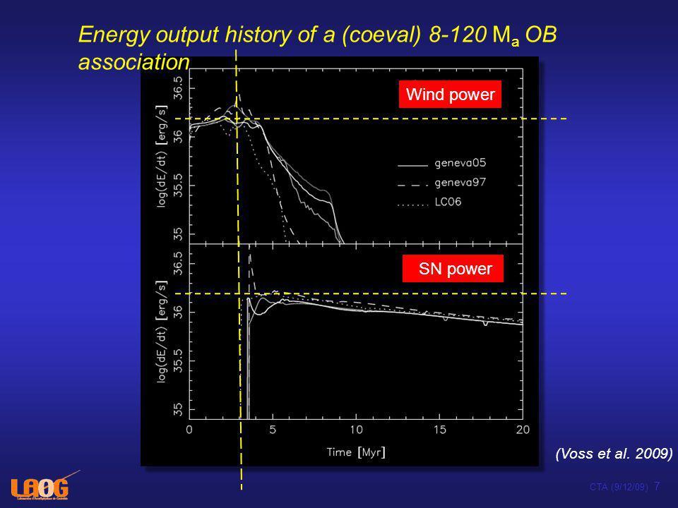Wind power SN power Total power 26 Al 60 Fe UV 0 5 10 15 20 time (Myr) 0 5 10 15 20 time (Myr) 0 5 10 15 20 25 time (Myr) 0 5 10 15 20 25 time (Myr) Output of a 8-120 M a OB association (Voss et al.