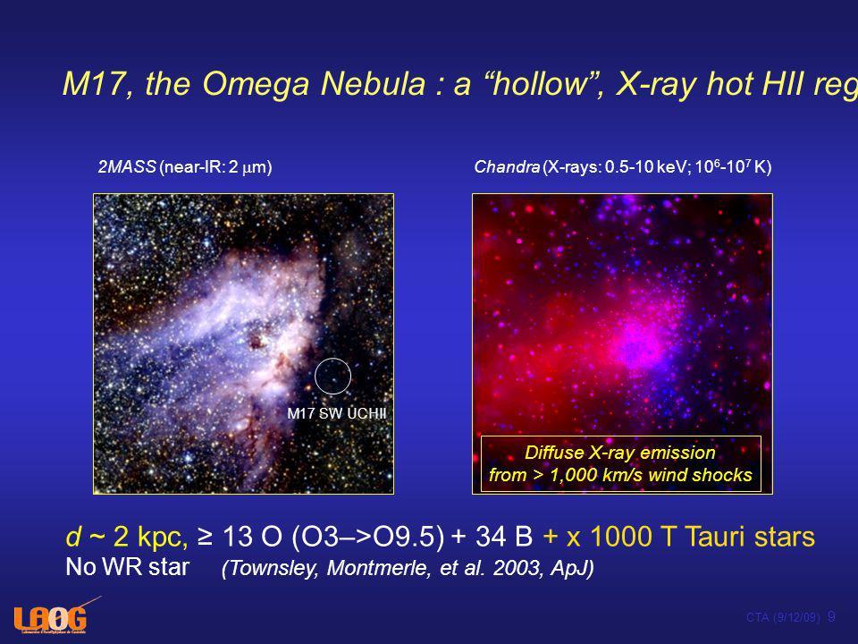 © Gounelle 2007 Sun Early evolution of an OB association Protoplanetary disks CTA (9/12/09) 20 (every few Myr) (winds, during a few Myr)