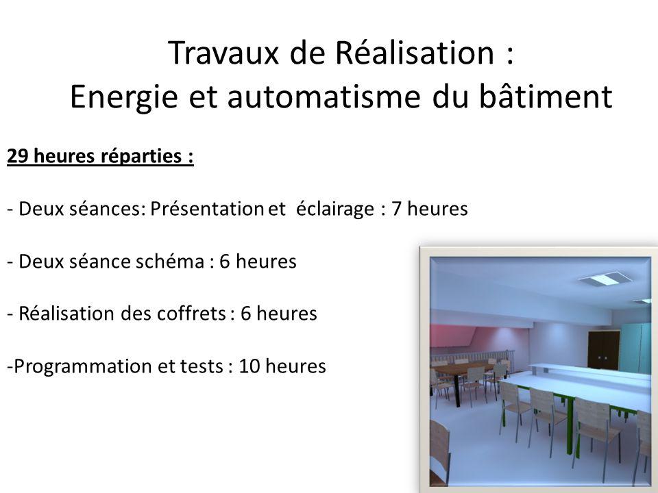 Travaux de Réalisation : Energie et automatisme du bâtiment Evaluations: - Un rendu de chantier - Un dossier - Investissement supplémentaire