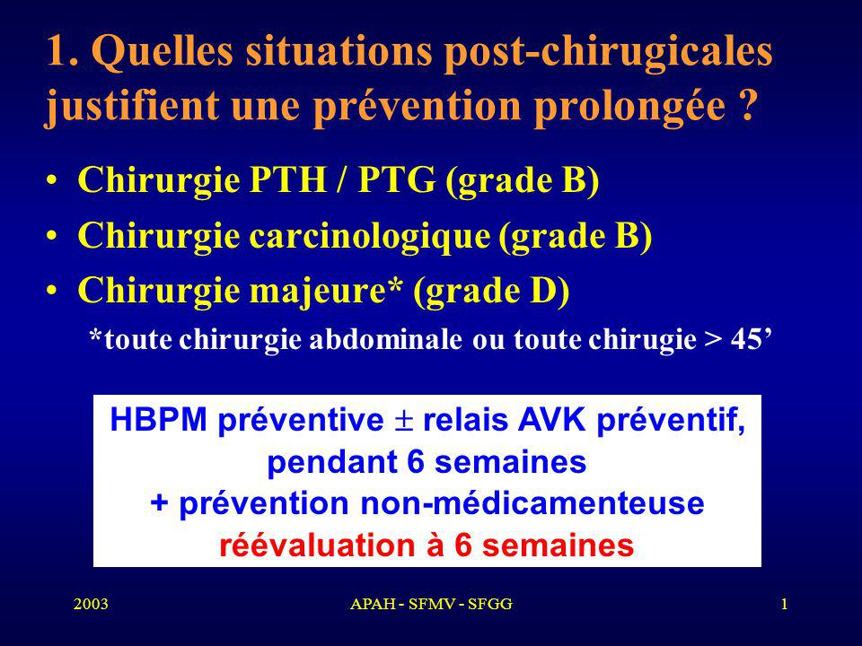 2003APAH - SFMV - SFGG1 1. Quelles situations post-chirugicales justifient une prévention prolongée ? Chirurgie PTH / PTG (grade B) Chirurgie carcinol