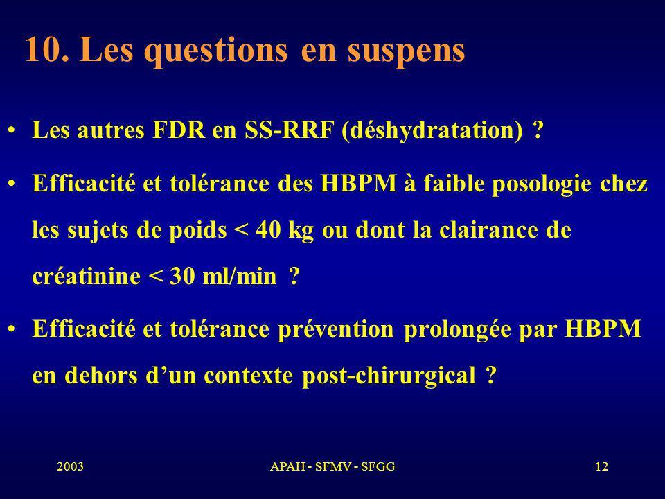 2003APAH - SFMV - SFGG12 10.Les questions en suspens Les autres FDR en SS-RRF (déshydratation) .