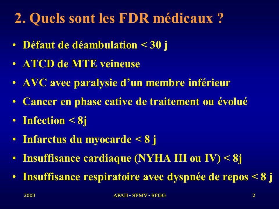 2003APAH - SFMV - SFGG2 2.Quels sont les FDR médicaux .