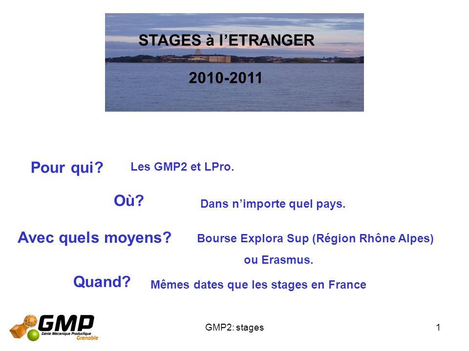 GMP2: stages1 STAGES à lETRANGER 2010-2011 Pour qui? Où? Avec quels moyens? Quand? Les GMP2 et LPro. Dans nimporte quel pays. Bourse Explora Sup (Régi