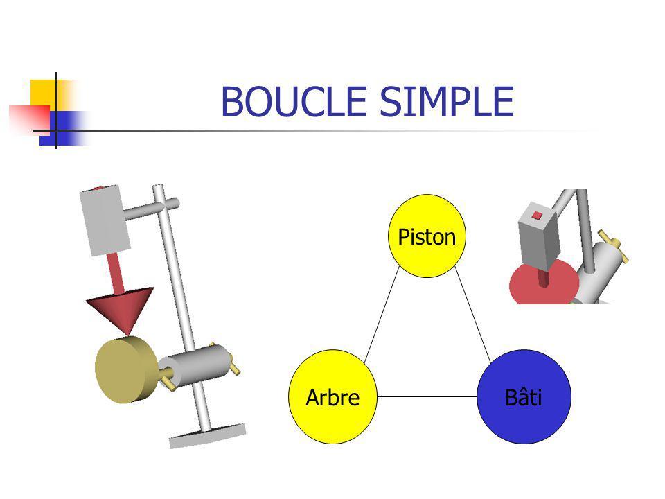 BOUCLE SIMPLE Piston ArbreBâti
