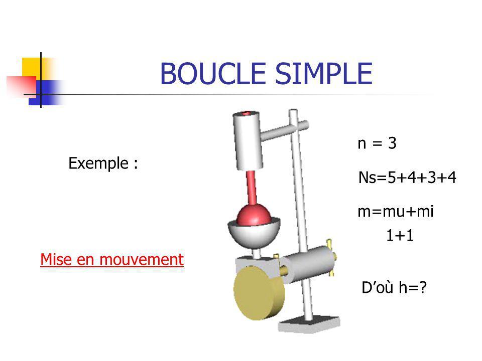 BOUCLE SIMPLE Exemple : n = 3 Ns=5+4+3+4 m=mu+mi 1+1 Doù h=? Mise en mouvement