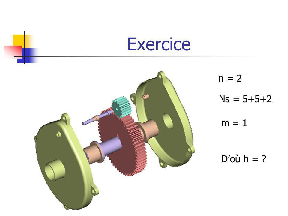Exercice n = 2 Ns = 5+5+2 m = 1 Doù h = ?