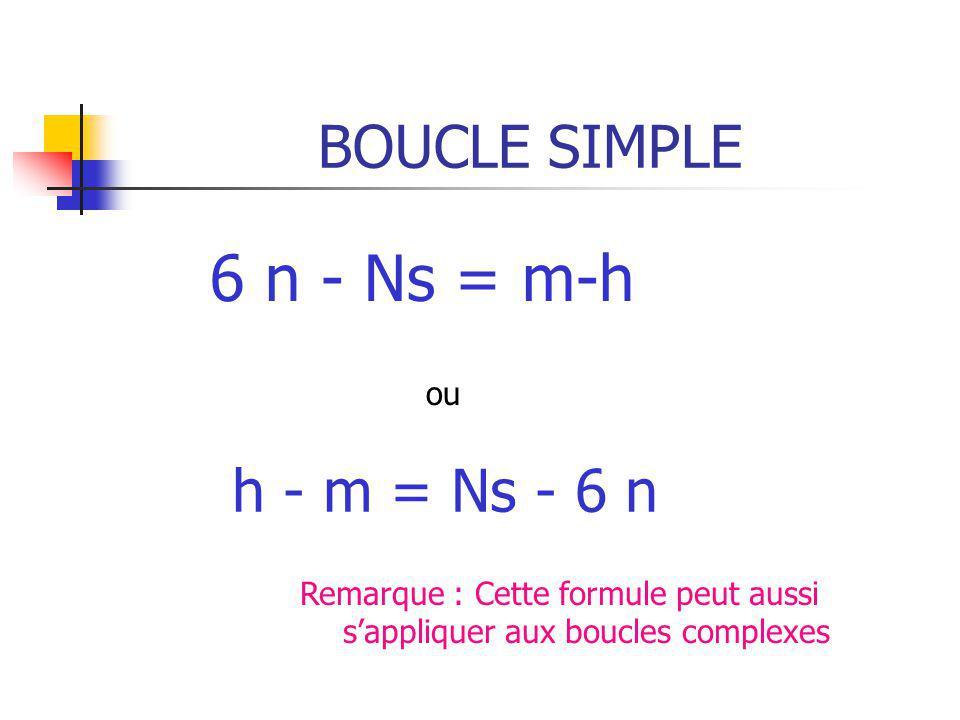 BOUCLE SIMPLE 6 n - Ns = m-h ou h - m = Ns - 6 n Remarque : Cette formule peut aussi sappliquer aux boucles complexes