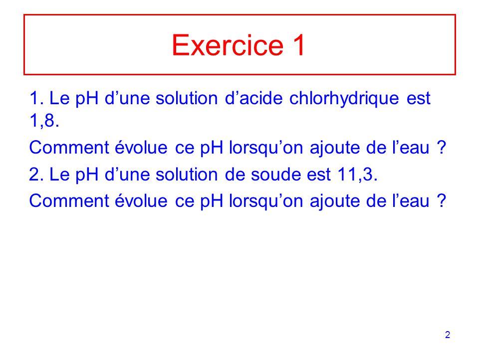 2 Exercice 1 1. Le pH dune solution dacide chlorhydrique est 1,8. Comment évolue ce pH lorsquon ajoute de leau ? 2. Le pH dune solution de soude est 1
