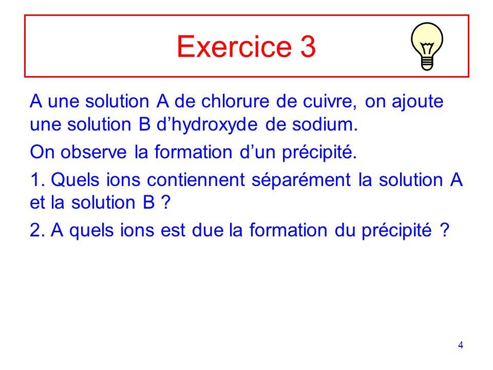 5 Correction Ex 3 1.Solution A : chlorure de cuivre Cu 2+ + 2Cl - Solution B : hydroxyde de sodium Na + + OH - 2.Les ions incompatibles sont les ions Cu 2+ et les ions hydroxyde OH - : Cu 2+ + 2OH - Cu(OH) 2