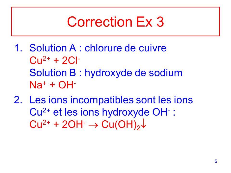 5 Correction Ex 3 1.Solution A : chlorure de cuivre Cu 2+ + 2Cl - Solution B : hydroxyde de sodium Na + + OH - 2.Les ions incompatibles sont les ions