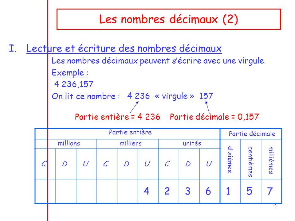 2 On peut lire aussi ce nombre par : 4 236 et 157 millièmes ou 4 236 unités et 157 millièmes 7 est le chiffre des 5 est le chiffre des Tout nombre entier est un nombre décimal dont la partie décimale est nulle.