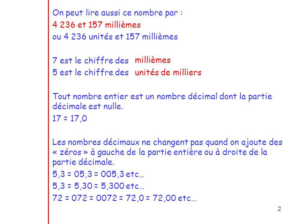 3 II.Comparaison des nombres décimaux Pour comparer 2 nombres décimaux : on commence par comparer leur partie entière; si elles sont égales, on compare leur partie décimale en commençant par le chiffre des dixièmes etc.