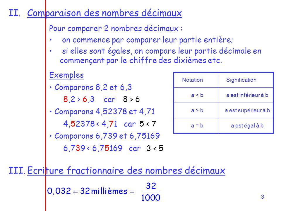 4 Compléter : Un nombre décimal peut toujours sécrire sous forme dune fraction décimale.