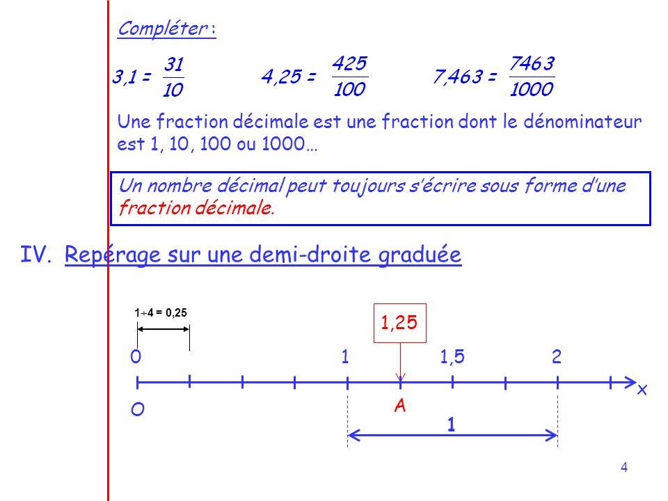 5 Le point A a pour abscisse 1,25 1 < 1,25 < 2 (encadrement à 1 près ou à lunité de labscisse du point A) Quelques règles dorthographe On place un trait dunion dans les noms des nombres composés inférieurs à 100, sauf ceux reliés par la conjonction « et ».